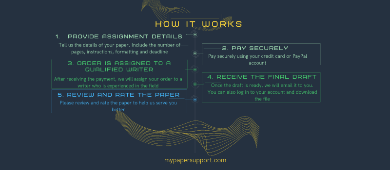 mypaper support affordable homework help